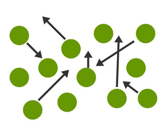 Aggregatzustand: Teilchenmodell Gas