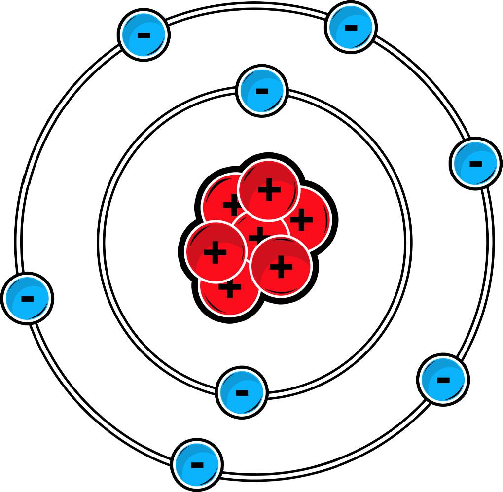 Einführung in die Zusammenhänge im Periodensystem: Bohr´sches Atommodell