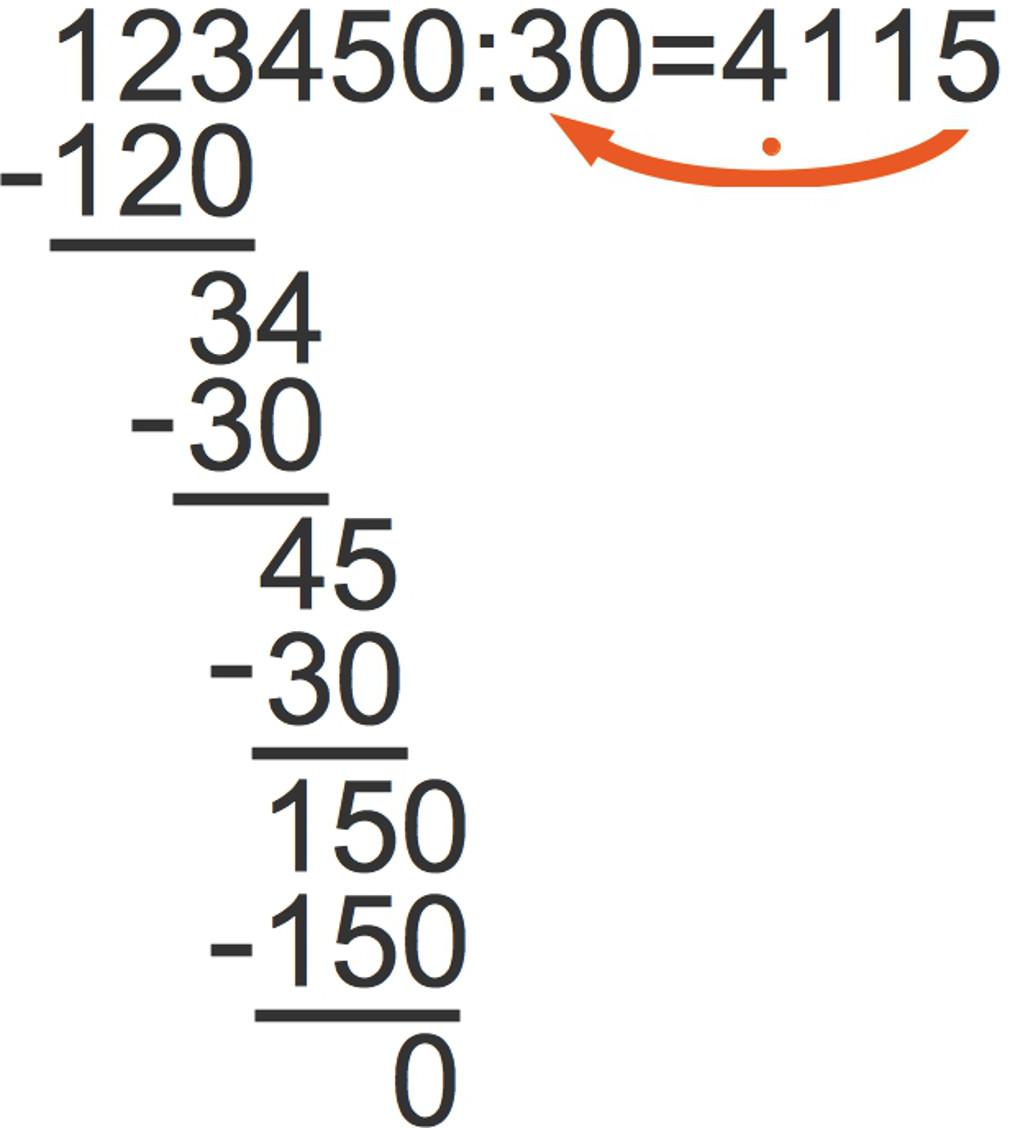 schriftlich und halbschriftlich dividieren mathematik
