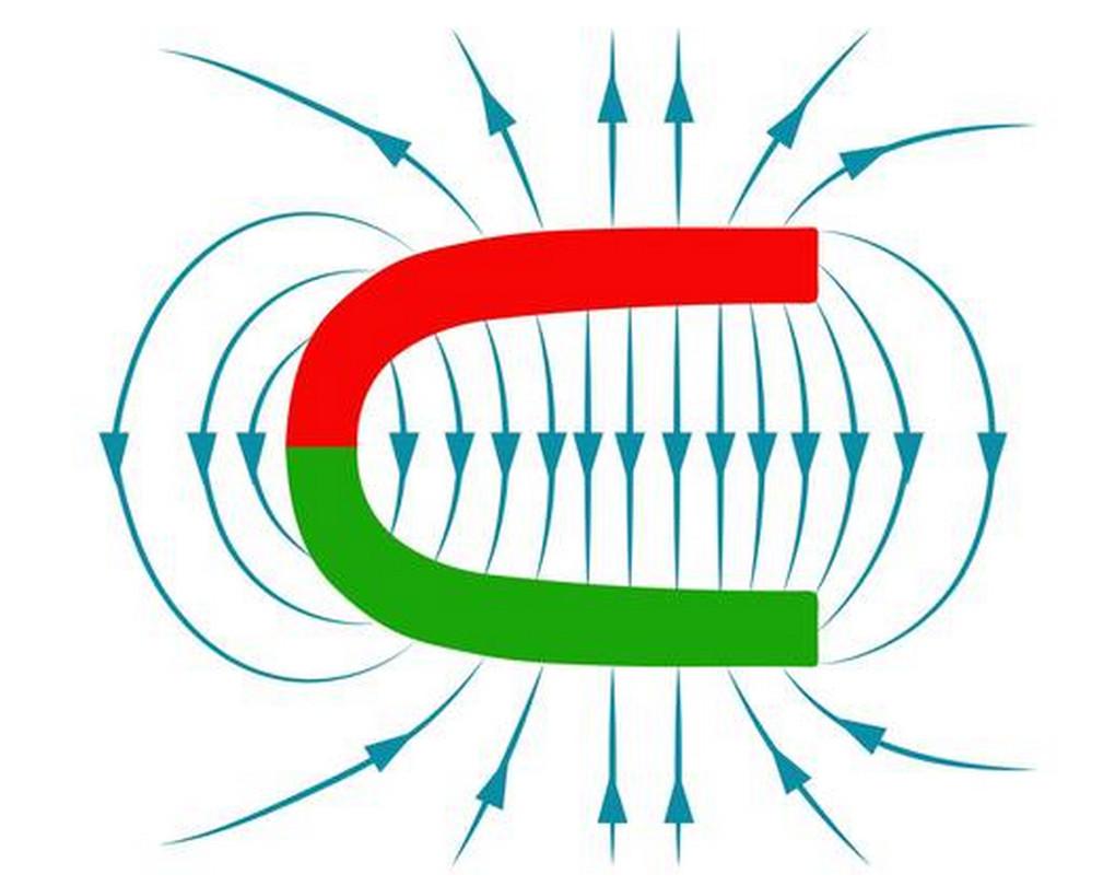 Magnetfeld eines Hufeisenmagneten