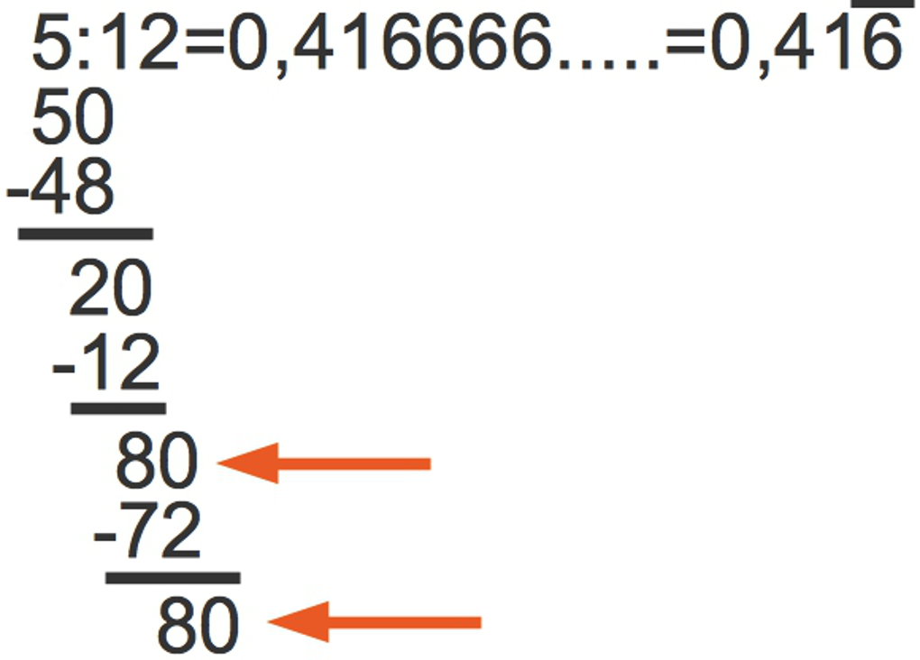928_periodischer_Dezimalbruch_2.jpg