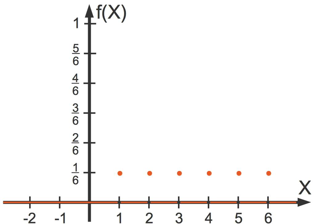 1224_Wahrscheinlichkeitsfunktion.jpg
