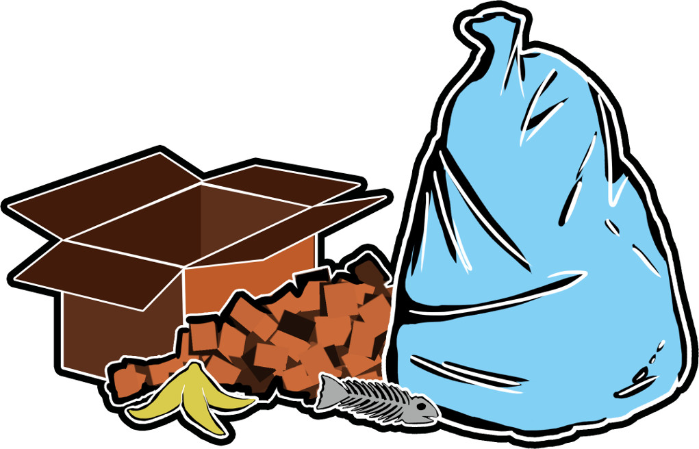 Trennverfahren: Stoffgemisch Müll