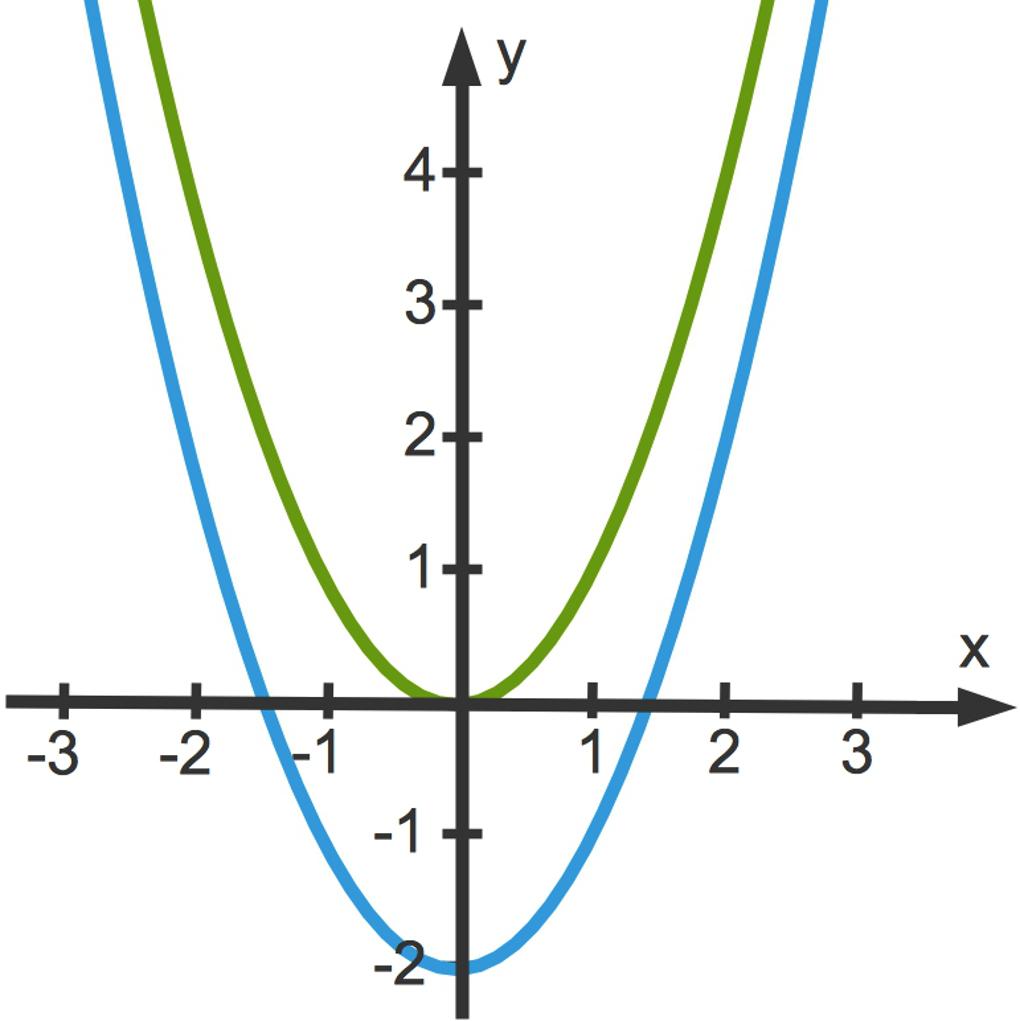 3114_f(x)_x_2-2.jpg