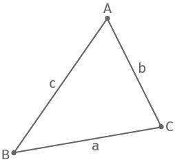 Kongruenzsatz SSS am Dreieck