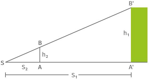 Zweiter Strahlensatz Beispiel 1