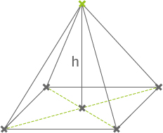 mathe schraegbilder