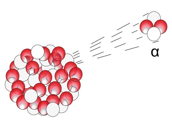 Kernreaktionen: Alphastrahlung