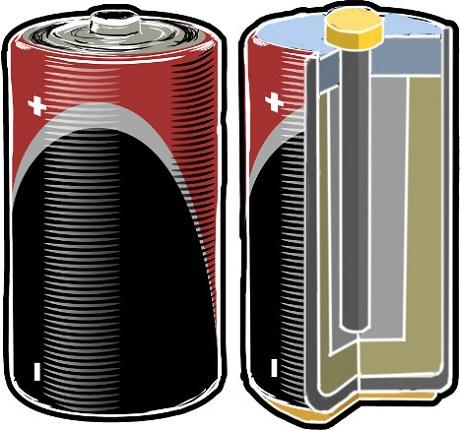 Elektrochemie: Batterie Querschnitt