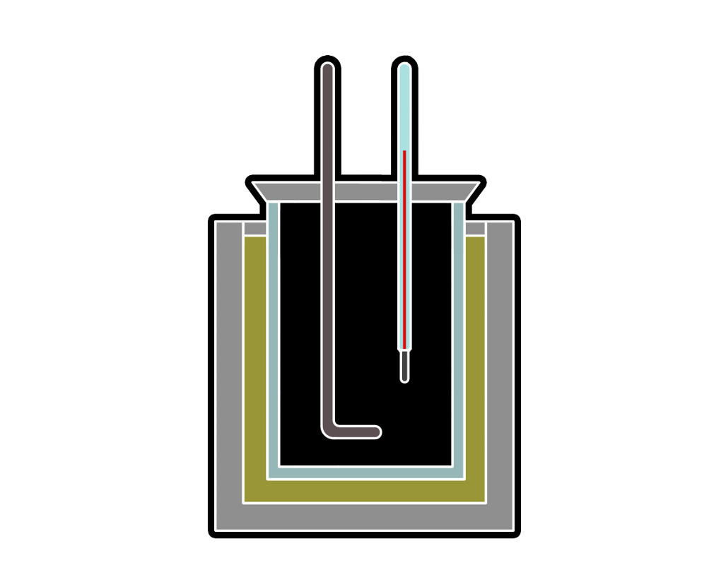 Darstellung eines Kalorimeters