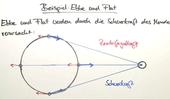 Abitur Physik Baden-Württemberg 2016
