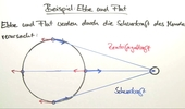 Abitur Physik Baden Württemberg 2017