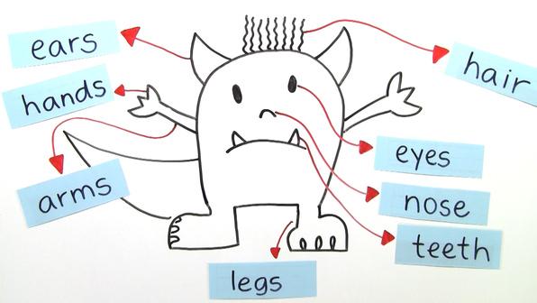 Description of a monster