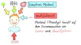 Vererbung komplexer Merkmale – Größe, Gewicht und Intelligenz