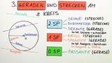 Kreis – Definition, Begriffe und Konstruktion