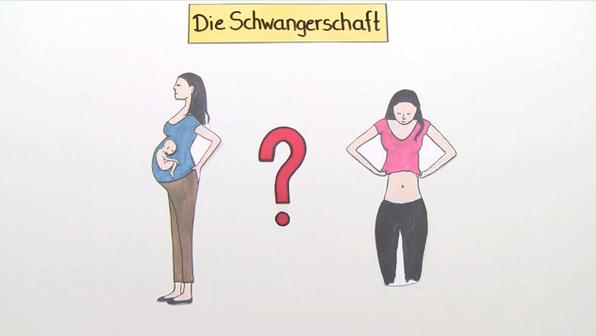 schwangerschaft geschlechtsverkehr kostenloser geschlechtsverkehr