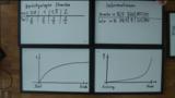 Reifeprüfung Mathematik – Funktionen grafisch und tabellarisch