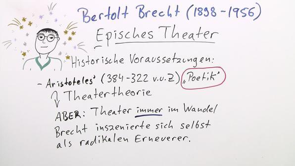 Episches theater