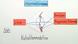 Das Auge - Aufbau, Funktion und Akkommodation
