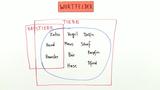 Wortfelder