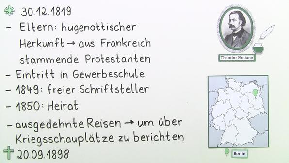 11261 theodor fontane leben und werk
