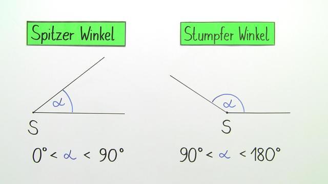 Arten von Winkeln
