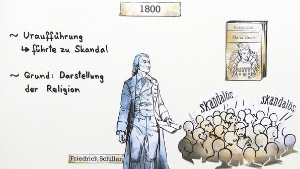 11459 friedrich schiller   maria stuart   interpretationsansatz und rezeptionsgeschichte
