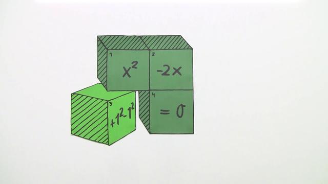 Quadratische Ergänzung – Übung