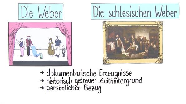 12054 gerhart hauptmann die weber entstehungsgeschichte   titelbild