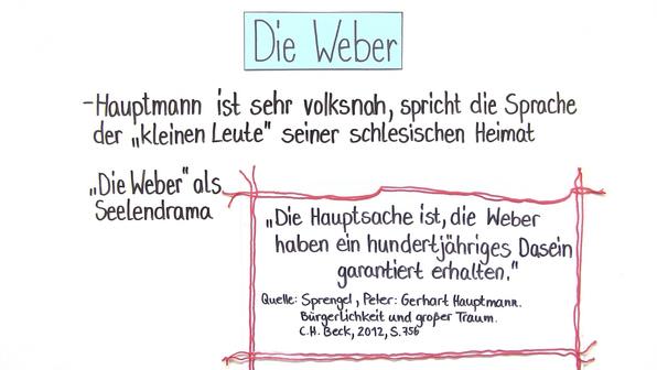 12057 gerhart hauptmann die weber interpretationsansatz und rezeptionsgeschichte   titelbild