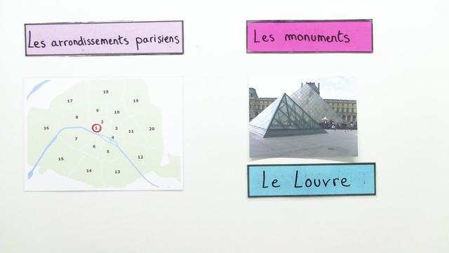Pariser Arrondissements