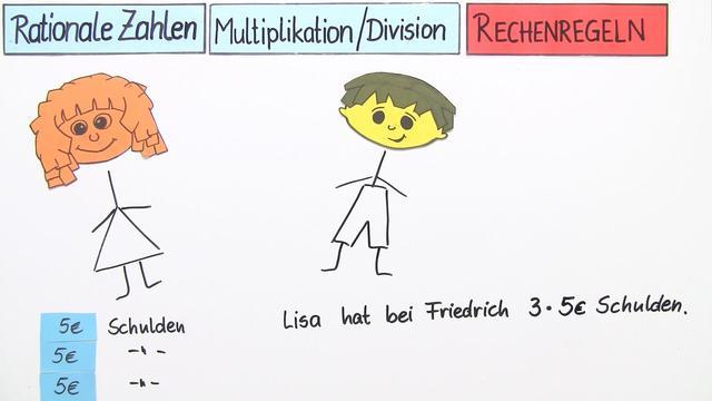 rationale zahlen multiplikation und division mathematik online lernen. Black Bedroom Furniture Sets. Home Design Ideas