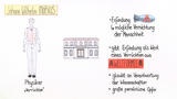 13 klasse deutsch einfach lernen mit videos bungen aufgaben arbeitsbl ttern sofatutor. Black Bedroom Furniture Sets. Home Design Ideas