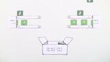 Multiplikation einer Matrix mit einem Vektor – Übung