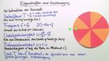 Kreisbewegung – Umlaufdauer, Frequenz, Winkel- und Bahngeschwindigkeit