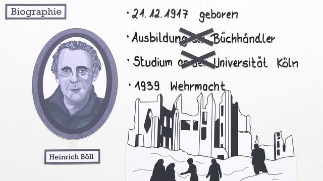 Heinrich Böll – Leben und Werk