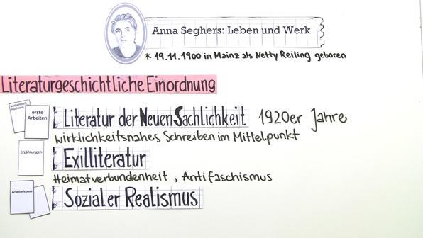12352 anna seghers leben und werk.standbild001