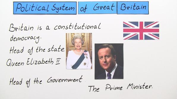 Great britain  political system part 1