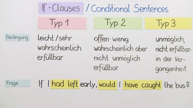 If-Clauses – Überblick
