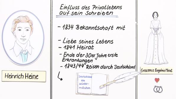 12602 heinrich heine   leben und werk
