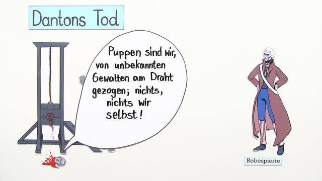 """Dantons Tod"" – Inhaltsangabe (Büchner)"