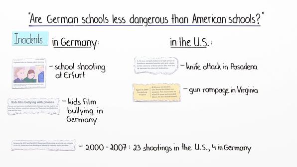 12646 writing a discussion comment   are american schools more dangerous than german schools %28vorschaubild%29