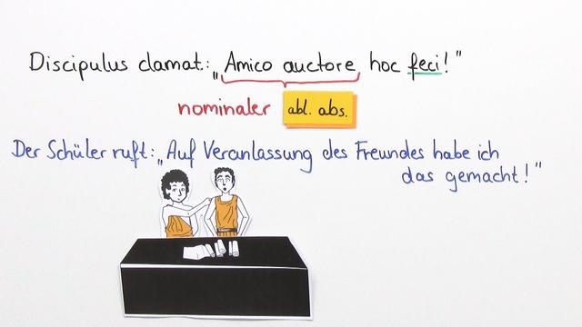 Partizipien erkennen und übersetzen