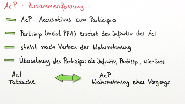 AcP – Akkusativ mit Partizip