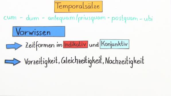 14387 %c3%9cbersicht %c3%bcber die temporals%c3%a4tze im lateinischen.standbild