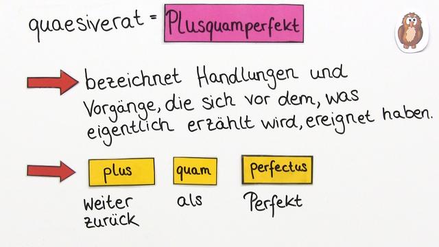Plusquamperfekt Aktiv