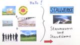Stauwerke - Wie der Mensch das Wasser nutzt