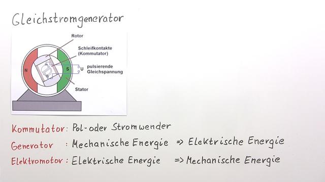Elektromotoren