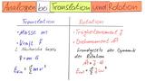 Analogien bei Translation und Rotation