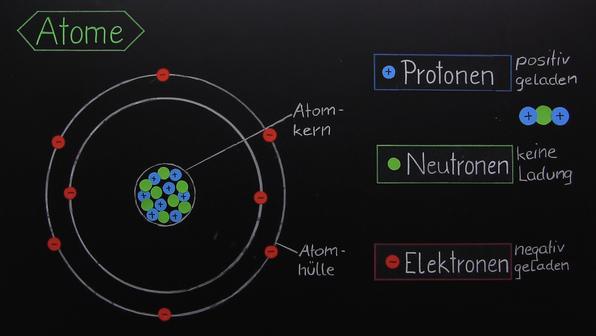 15622 testpaket der aufbau eines atoms aus elementarteilchen %28vorschaubild%29